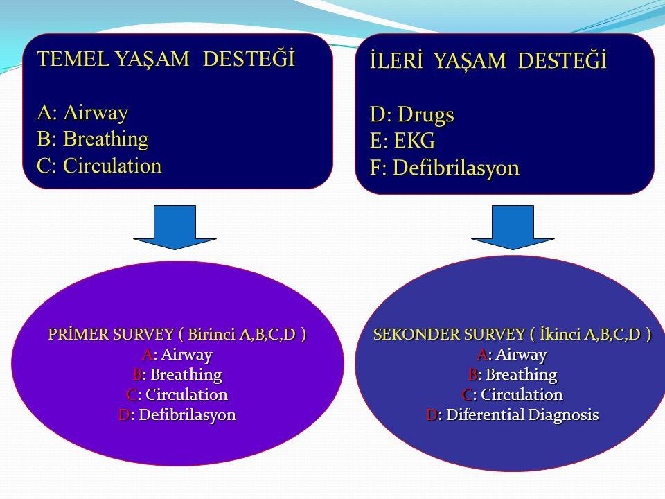 TEMEL YAŞAM DESTEĞİ A: Airway B: Breathing C: Circulation İLERİ YAŞAM DESTEĞİ D: Drugs E: EKG F: Defibrilasyon PRİMER SURVEY ( Birinci A,B,C,D ) A: Airway B: Breathing C: Circulation D: Defibrilasyon SEKONDER SURVEY ( İkinci A,B,C,D ) A: Airway B: Breathing C: Circulation D: Diferential Diagnosis
