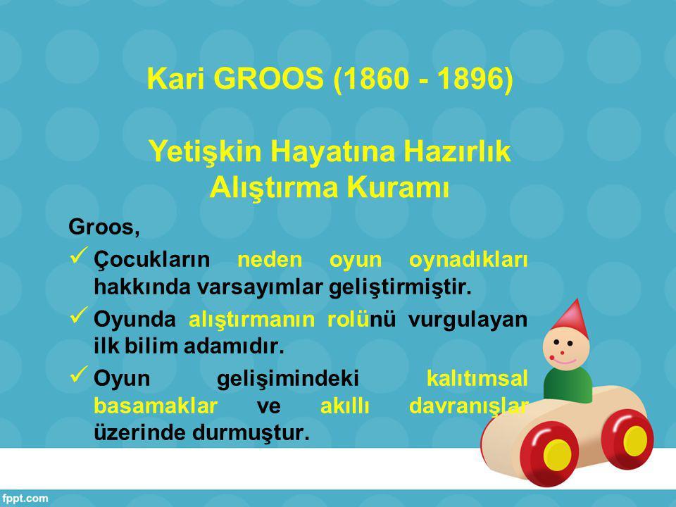 Groos, Çocukların neden oyun oynadıkları hakkında varsayımlar geliştirmiştir.
