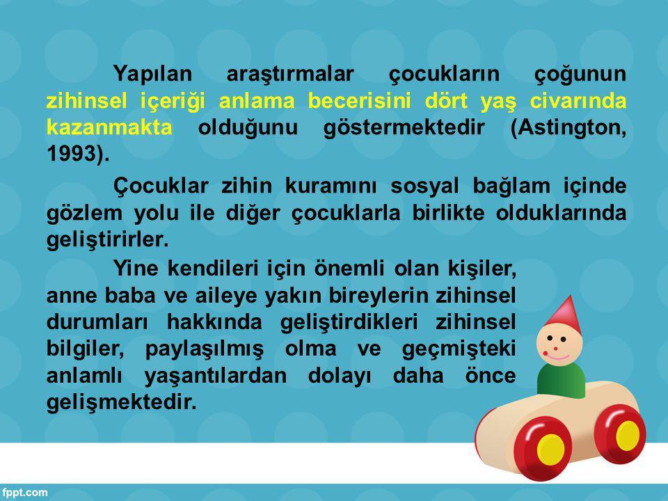 Zihin Kuramı ve Oyun Çocukların sosyal etkileşimini sağlayan zihinsel temsil becerilerini kullandıkları en önemli ortamın oyun olduğu bilinmektedir.