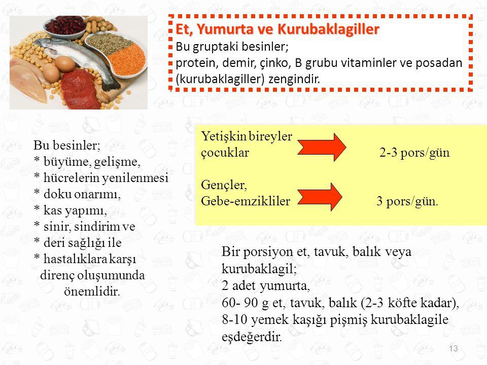 Et, Yumurta ve Kurubaklagiller Bu gruptaki besinler; protein, demir, çinko, B grubu vitaminler ve posadan (kurubaklagiller) zengindir.