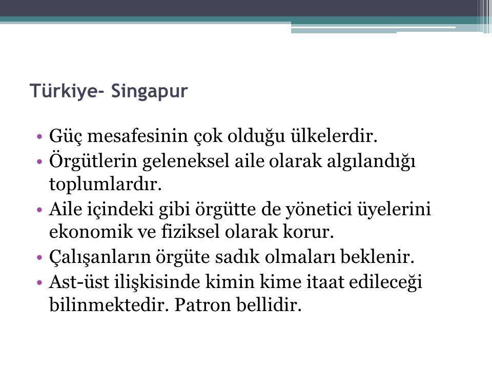 Türkiye- Singapur Güç mesafesinin çok olduğu ülkelerdir. Örgütlerin geleneksel aile olarak algılandığı toplumlardır. Aile içindeki gibi örgütte de yön
