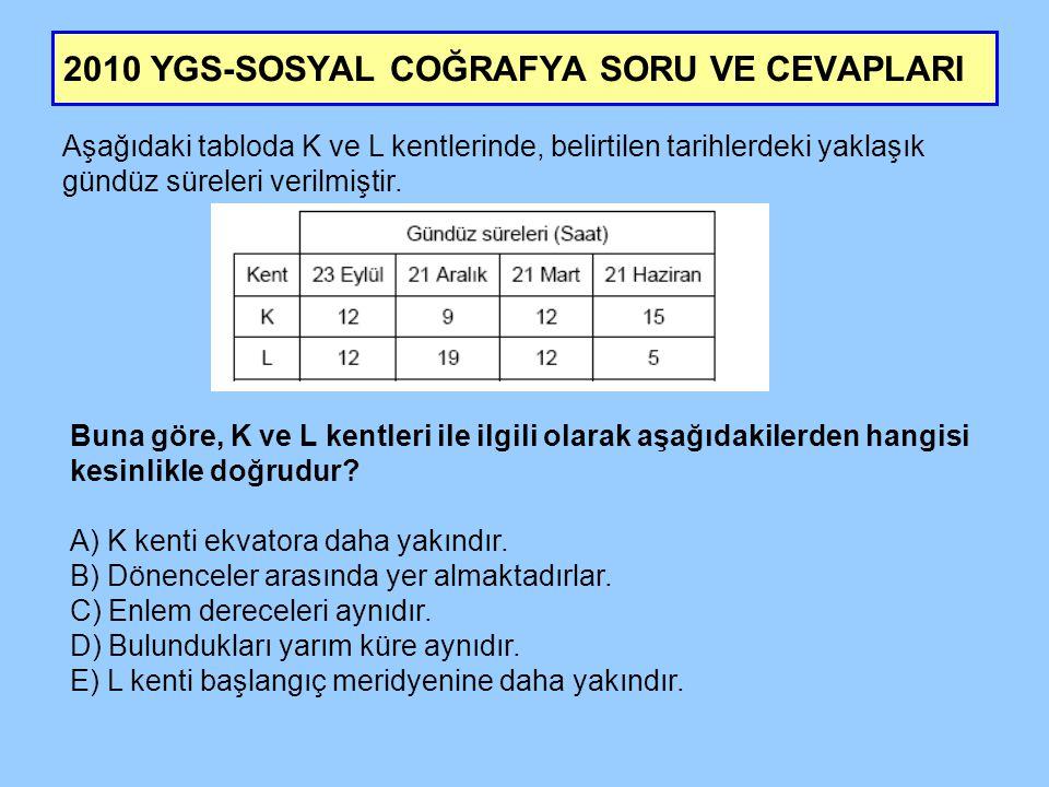 2010 YGS-SOSYAL COĞRAFYA SORU VE CEVAPLARI Aşağıdaki tabloda K ve L kentlerinde, belirtilen tarihlerdeki yaklaşık gündüz süreleri verilmiştir. Buna gö