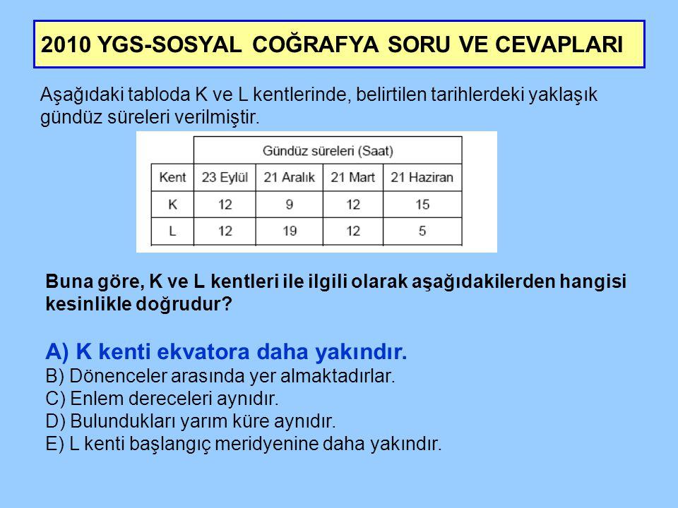 2010 YGS-SOSYAL COĞRAFYA SORU VE CEVAPLARI Aşağıdaki tabloda K ve L kentlerinde, belirtilen tarihlerdeki yaklaşık gündüz süreleri verilmiştir.