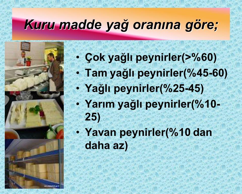 Kuru madde yağ oranına göre; Çok yağlı peynirler(>%60) Tam yağlı peynirler(%45-60) Yağlı peynirler(%25-45) Yarım yağlı peynirler(%10- 25) Yavan peynirler(%10 dan daha az)