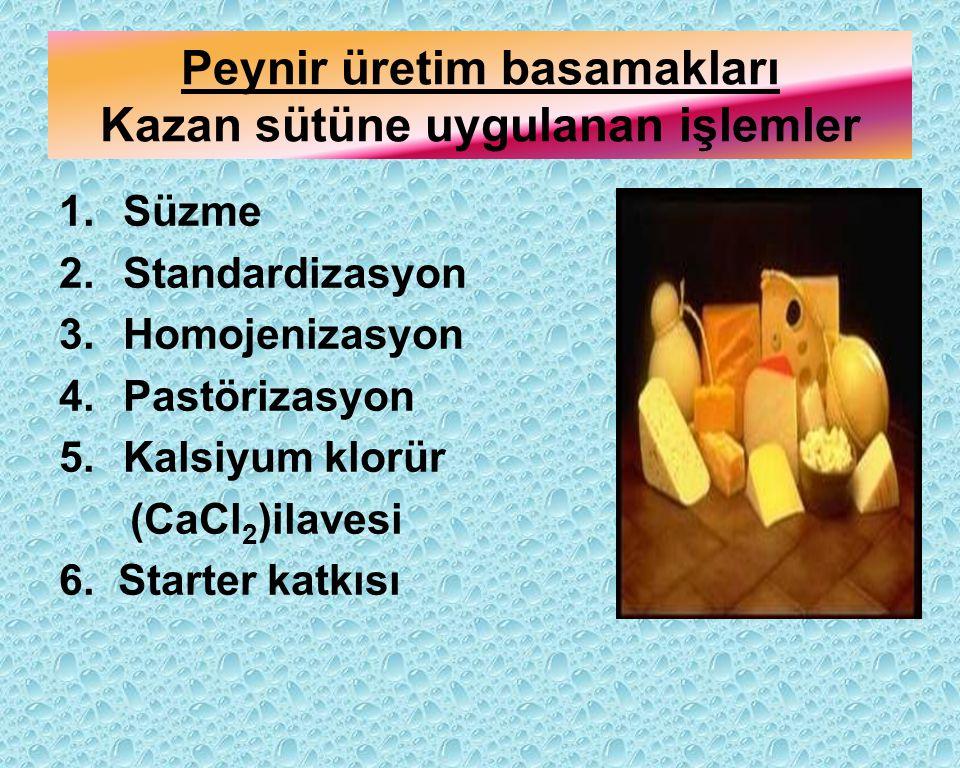 Peynir üretim basamakları Kazan sütüne uygulanan işlemler 1.Süzme 2.Standardizasyon 3.Homojenizasyon 4.Pastörizasyon 5.Kalsiyum klorür (CaCl 2 )ilavesi 6.