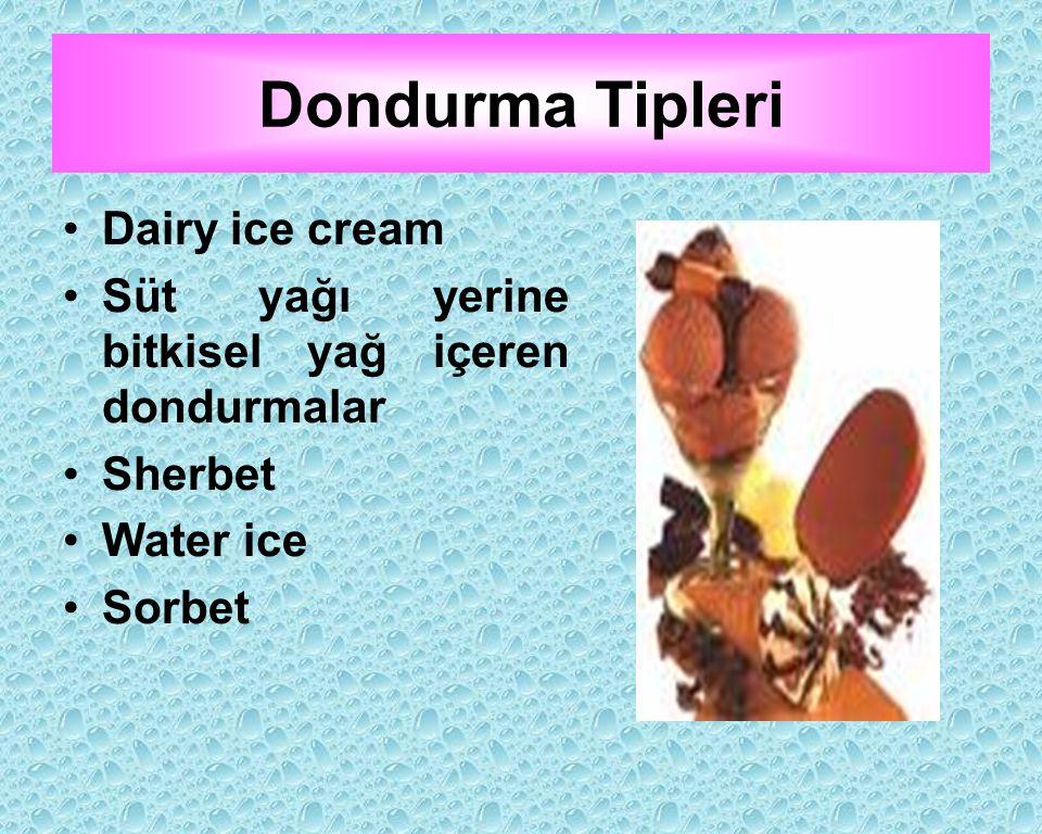 Dondurma Tipleri Dairy ice cream Süt yağı yerine bitkisel yağ içeren dondurmalar Sherbet Water ice Sorbet