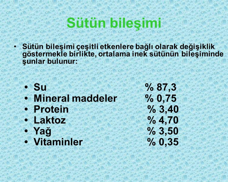 Sütün bileşimi Sütün bileşimi çeşitli etkenlere bağlı olarak değişiklik göstermekle birlikte, ortalama inek sütünün bileşiminde şunlar bulunur: Su % 87,3 Mineral maddeler % 0,75 Protein % 3,40 Laktoz % 4,70 Yağ % 3,50 Vitaminler % 0,35