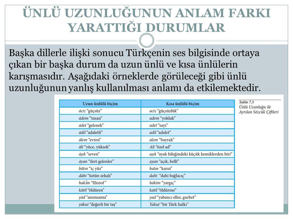 ÜNLÜ UZUNLUĞUNUN ANLAM FARKI YARATTIĞI DURUMLAR Başka dillerle ilişki sonucu Türkçenin ses bilgisinde ortaya çıkan bir başka durum da uzun ünlü ve kısa ünlülerin karışmasıdır.