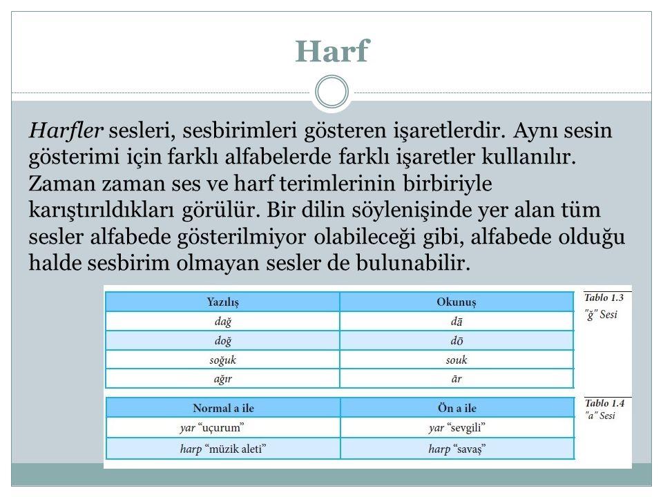 Harf Harfler sesleri, sesbirimleri gösteren işaretlerdir. Aynı sesin gösterimi için farklı alfabelerde farklı işaretler kullanılır. Zaman zaman ses ve