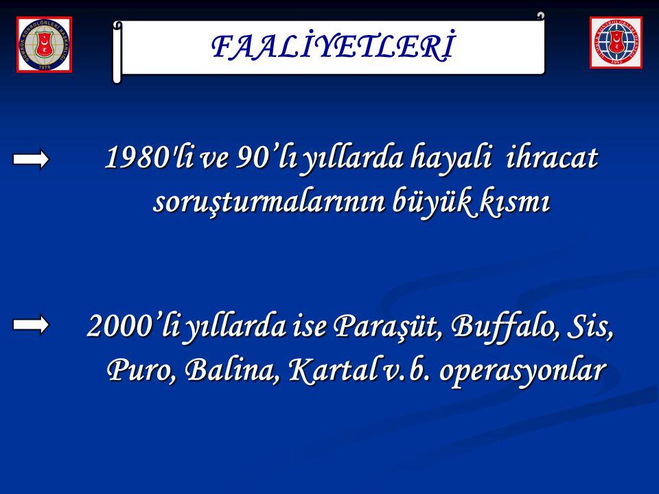1980 li ve 90'lı yıllarda hayali ihracat soruşturmalarının büyük kısmı FAALİYETLERİ 2000'li yıllarda ise Paraşüt, Buffalo, Sis, Puro, Balina, Kartal v.b.