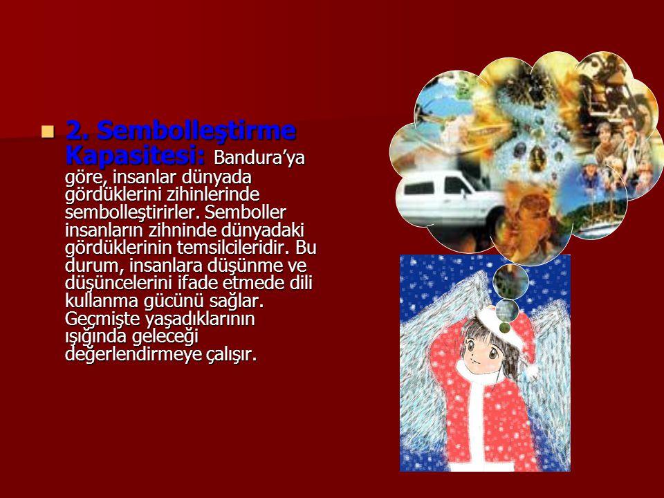 2. Sembolleştirme Kapasitesi: Bandura'ya göre, insanlar dünyada gördüklerini zihinlerinde sembolleştirirler. Semboller insanların zihninde dünyadaki g
