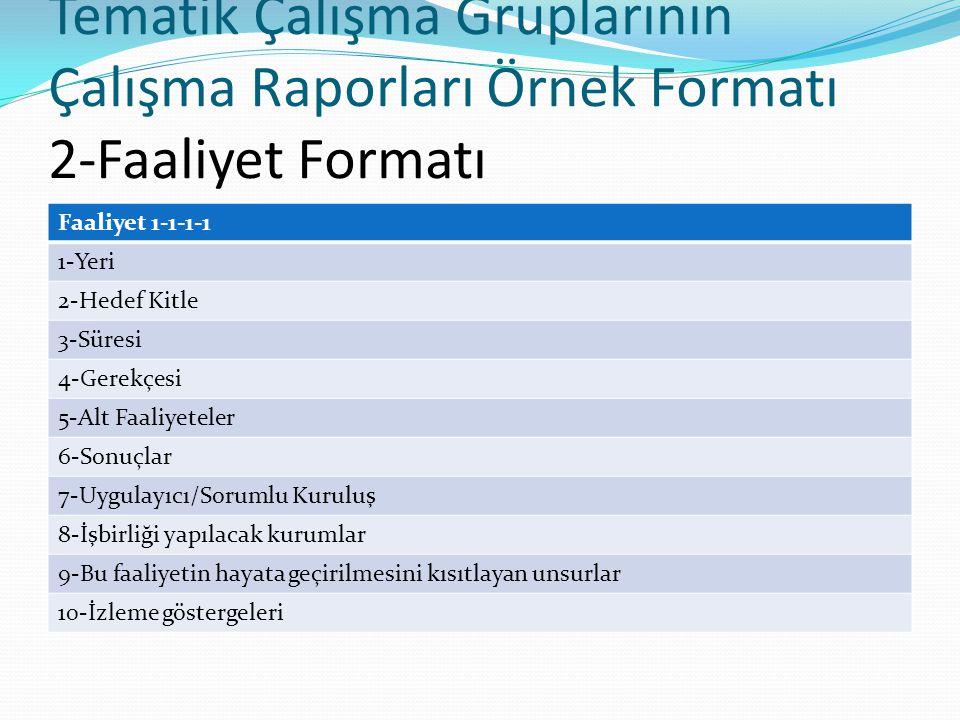 Tematik Çalışma Gruplarının Çalışma Raporları Örnek Formatı 2-Faaliyet Formatı Faaliyet 1-1-1-1 1-Yeri 2-Hedef Kitle 3-Süresi 4-Gerekçesi 5-Alt Faaliyeteler 6-Sonuçlar 7-Uygulayıcı/Sorumlu Kuruluş 8-İşbirliği yapılacak kurumlar 9-Bu faaliyetin hayata geçirilmesini kısıtlayan unsurlar 10-İzleme göstergeleri