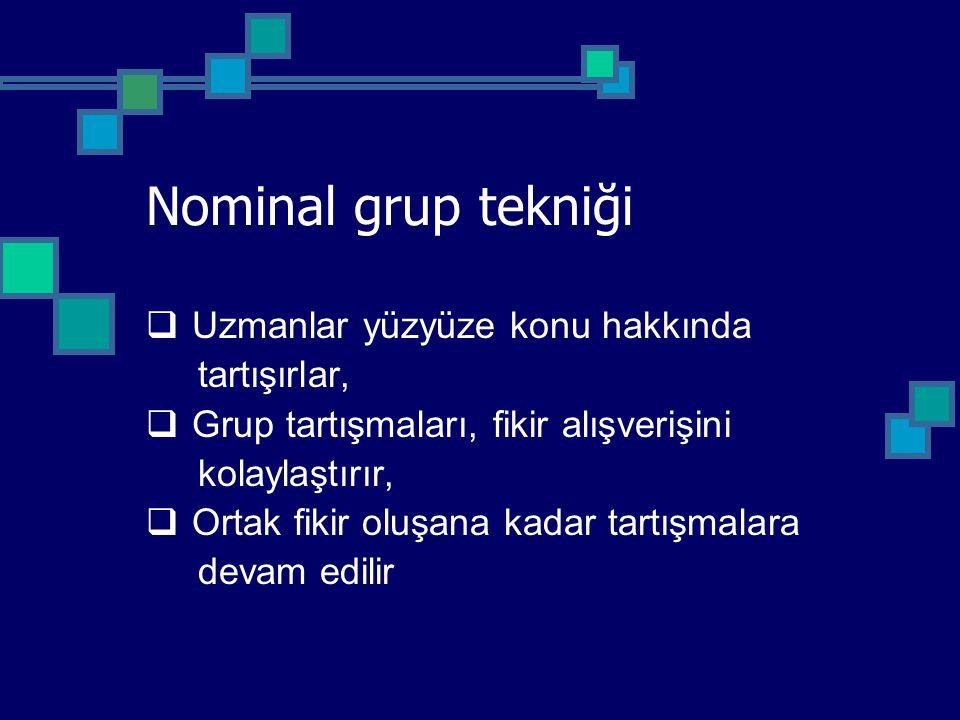 Nominal grup tekniği  Uzmanlar yüzyüze konu hakkında tartışırlar,  Grup tartışmaları, fikir alışverişini kolaylaştırır,  Ortak fikir oluşana kadar