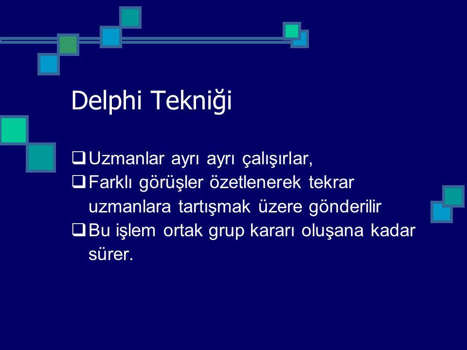 Delphi Tekniği  Uzmanlar ayrı ayrı çalışırlar,  Farklı görüşler özetlenerek tekrar uzmanlara tartışmak üzere gönderilir  Bu işlem ortak grup kararı