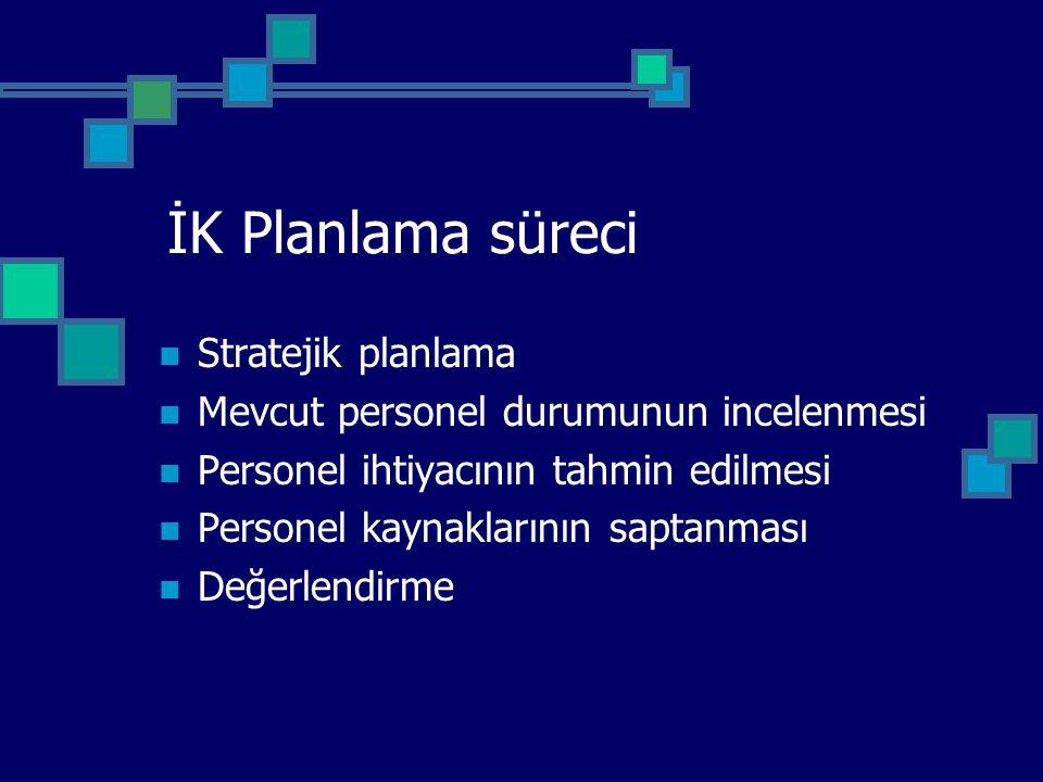 İK Planlama süreci Stratejik planlama Mevcut personel durumunun incelenmesi Personel ihtiyacının tahmin edilmesi Personel kaynaklarının saptanması Değ