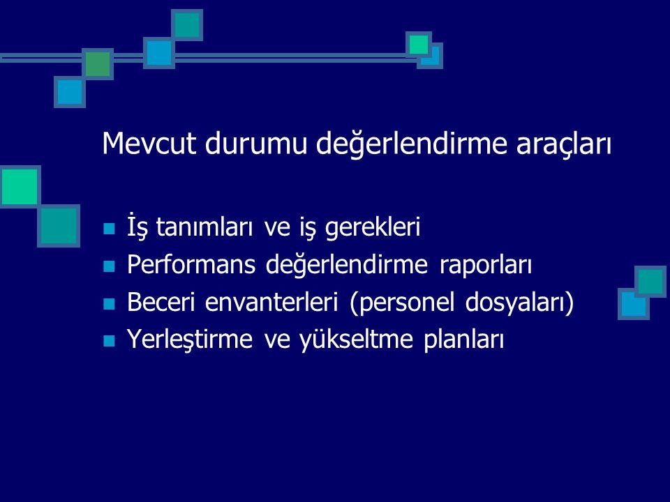 Personel ihtiyacının tahmin edilmesi Sayısal yöntemler Eğilim analizi Oran analizi Regresyon analizi Zaman standartları Sayısal olmayan yöntemler Nominal grup tekniği Delphi tekniği