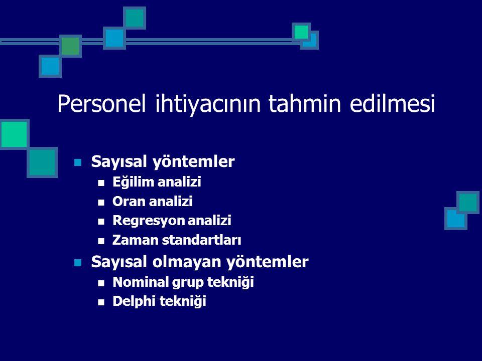 Personel ihtiyacının tahmin edilmesi Sayısal yöntemler Eğilim analizi Oran analizi Regresyon analizi Zaman standartları Sayısal olmayan yöntemler Nomi