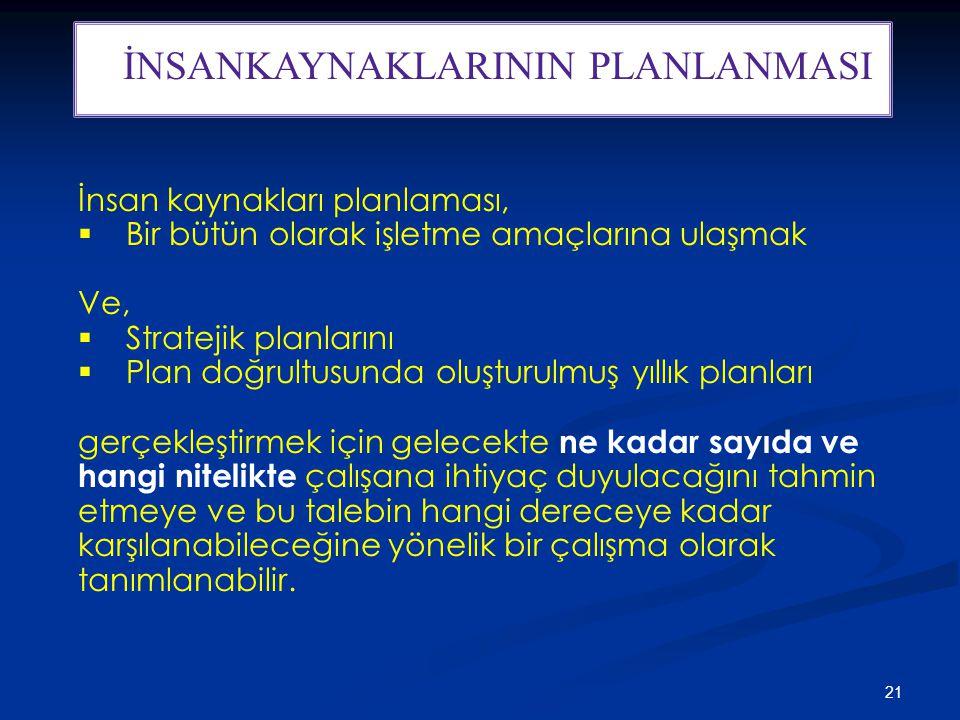 21 İnsan kaynakları planlaması,  Bir bütün olarak işletme amaçlarına ulaşmak Ve,  Stratejik planlarını  Plan doğrultusunda oluşturulmuş yıllık plan