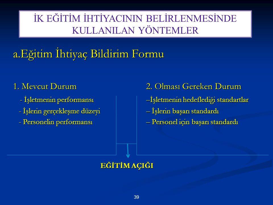 a.Eğitim İhtiyaç Bildirim Formu 1. Mevcut Durum 2. Olması Gereken Durum - İşletmenin performansı –İşletmenin hedeflediği standartlar - İşletmenin perf
