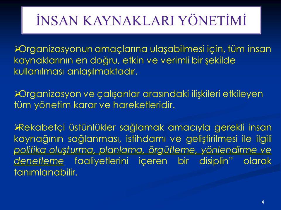 35 PERSONELİN EĞİTİMİ.
