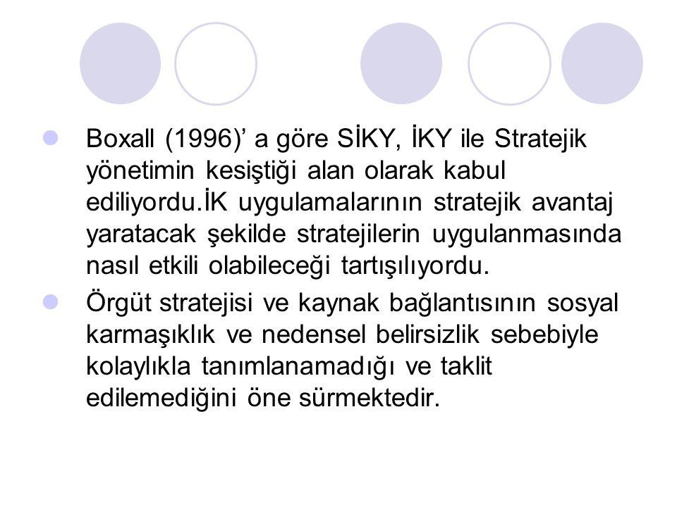 Boxall (1996)' a göre SİKY, İKY ile Stratejik yönetimin kesiştiği alan olarak kabul ediliyordu.İK uygulamalarının stratejik avantaj yaratacak şekilde