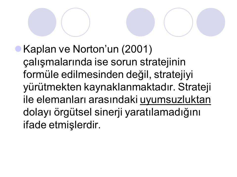 Kaplan ve Norton'un (2001) çalışmalarında ise sorun stratejinin formüle edilmesinden değil, stratejiyi yürütmekten kaynaklanmaktadır. Strateji ile ele
