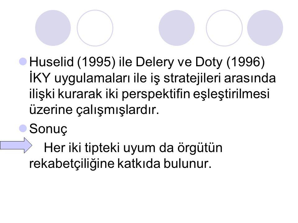 Huselid (1995) ile Delery ve Doty (1996) İKY uygulamaları ile iş stratejileri arasında ilişki kurarak iki perspektifin eşleştirilmesi üzerine çalışmış