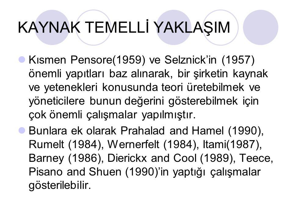 KAYNAK TEMELLİ YAKLAŞIM Kısmen Pensore(1959) ve Selznick'in (1957) önemli yapıtları baz alınarak, bir şirketin kaynak ve yetenekleri konusunda teori ü