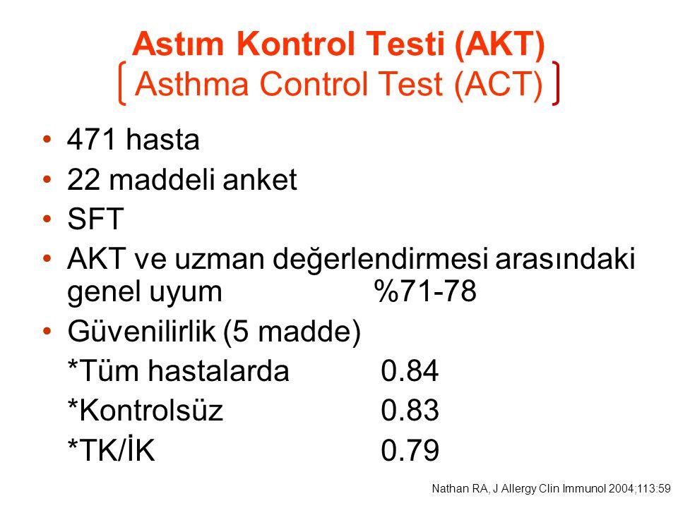 Astım Kontrol Testi (AKT) Asthma Control Test (ACT) 471 hasta 22 maddeli anket SFT AKT ve uzman değerlendirmesi arasındaki genel uyum %71-78 Güvenilir