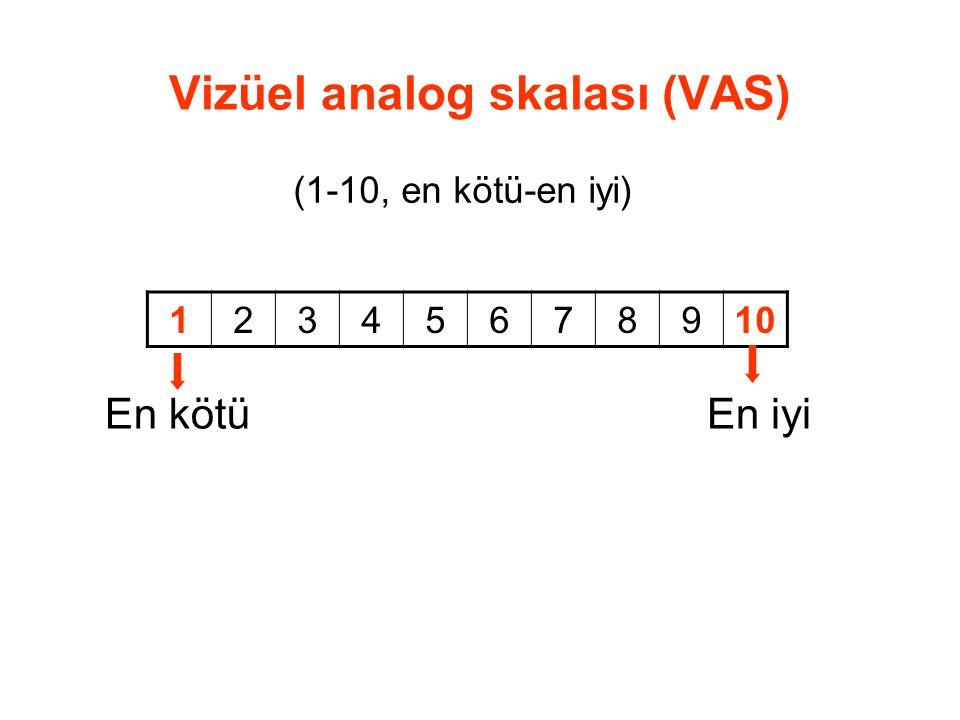 AMAÇ  AKT'ni etkileyen faktörleri belirlemek  Astım için vizüel analog skalası (VAS, 1-10, en kötü-en iyi) ve AKT skorlarının karşılaştırılması