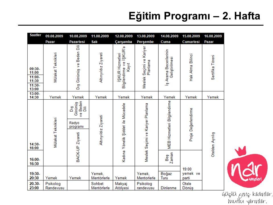 Eğitim Programı – 2. Hafta