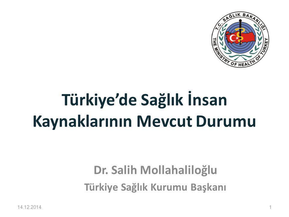 Türkiye'de Sağlık İnsan Kaynaklarının Mevcut Durumu Dr. Salih Mollahaliloğlu Türkiye Sağlık Kurumu Başkanı 14.12.20141