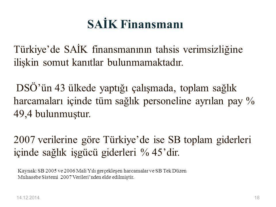 SAİK Finansmanı Kaynak: SB 2005 ve 2006 Mali Yılı gerçekleşen harcamalar ve SB Tek Düzen Muhasebe Sistemi 2007 Verileri'nden elde edilmiştir. Türkiye'