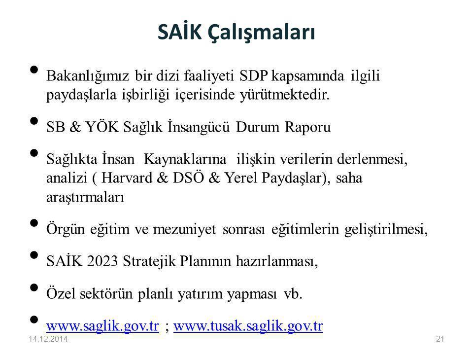 SAİK Çalışmaları Bakanlığımız bir dizi faaliyeti SDP kapsamında ilgili paydaşlarla işbirliği içerisinde yürütmektedir. SB & YÖK Sağlık İnsangücü Durum