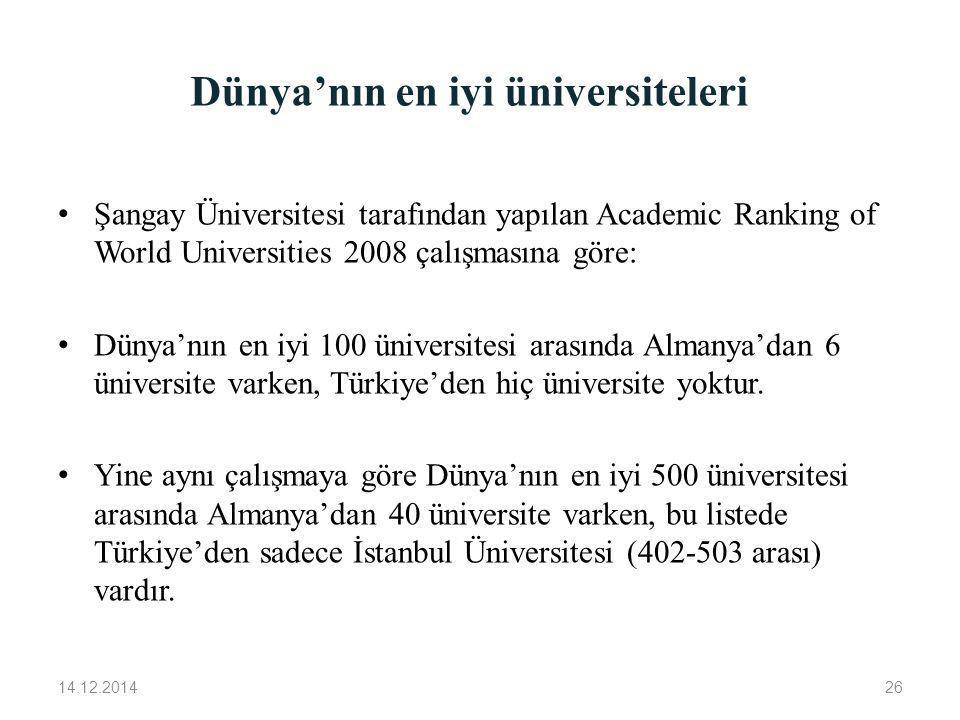 Dünya'nın en iyi üniversiteleri Şangay Üniversitesi tarafından yapılan Academic Ranking of World Universities 2008 çalışmasına göre: Dünya'nın en iyi