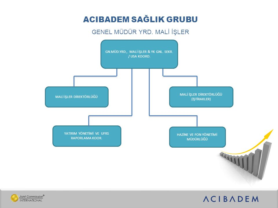 ACIBADEM SAĞLIK GRUBU SATINALMA/LOJİSTİK VE BİYOMEDİKAL HİZM.