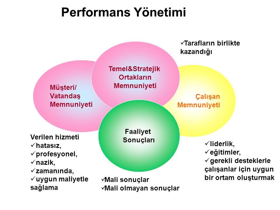 Performans Yönetimi Müşteri/ Vatandaş Memnuniyeti Çalışan Memnuniyeti liderlik, eğitimler, gerekli desteklerle çalışanlar için uygun bir ortam oluştur