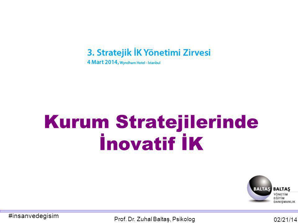 #insanvedegisim 02/21/14 Prof. Dr. Zuhal Baltaş, Psikolog Kurum Stratejilerinde İnovatif İK