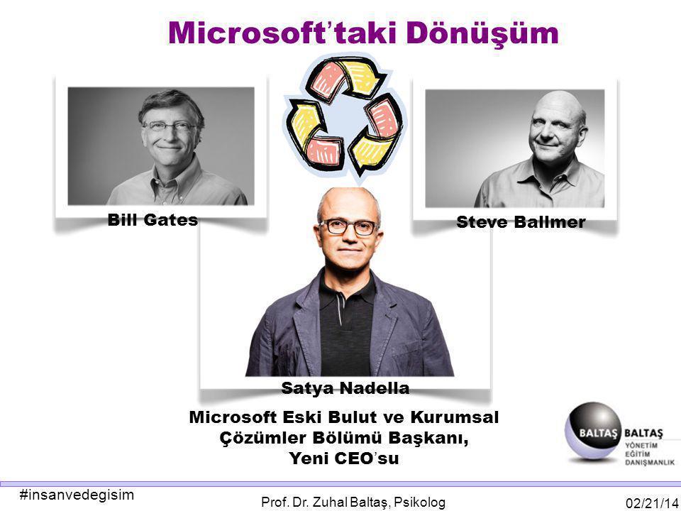 #insanvedegisim 02/21/14 Prof. Dr. Zuhal Baltaş, Psikolog Microsoft ' taki Dönüşüm Bill Gates Steve Ballmer Satya Nadella Microsoft Eski Bulut ve Kuru