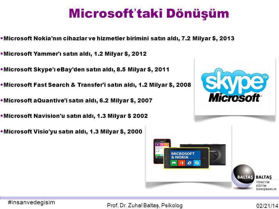 #insanvedegisim 02/21/14 Prof. Dr. Zuhal Baltaş, Psikolog Microsoft ' taki Dönüşüm Microsoft Nokia'nın cihazlar ve hizmetler birimini satın aldı, 7.2