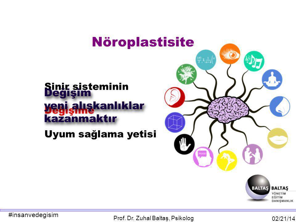 #insanvedegisim 02/21/14 Prof. Dr. Zuhal Baltaş, Psikolog Nöroplastisite Sinir sisteminin Değişime Uyum sağlama yetisi Değişim yeni alışkanlıklar kaza