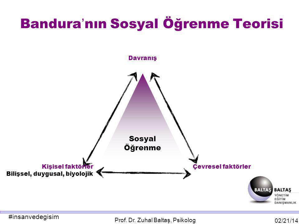 #insanvedegisim 02/21/14 Prof. Dr. Zuhal Baltaş, Psikolog Bandura ' nın Sosyal Öğrenme Teorisi Sosyal Öğrenme Kişisel faktörler Bilişsel, duygusal, bi