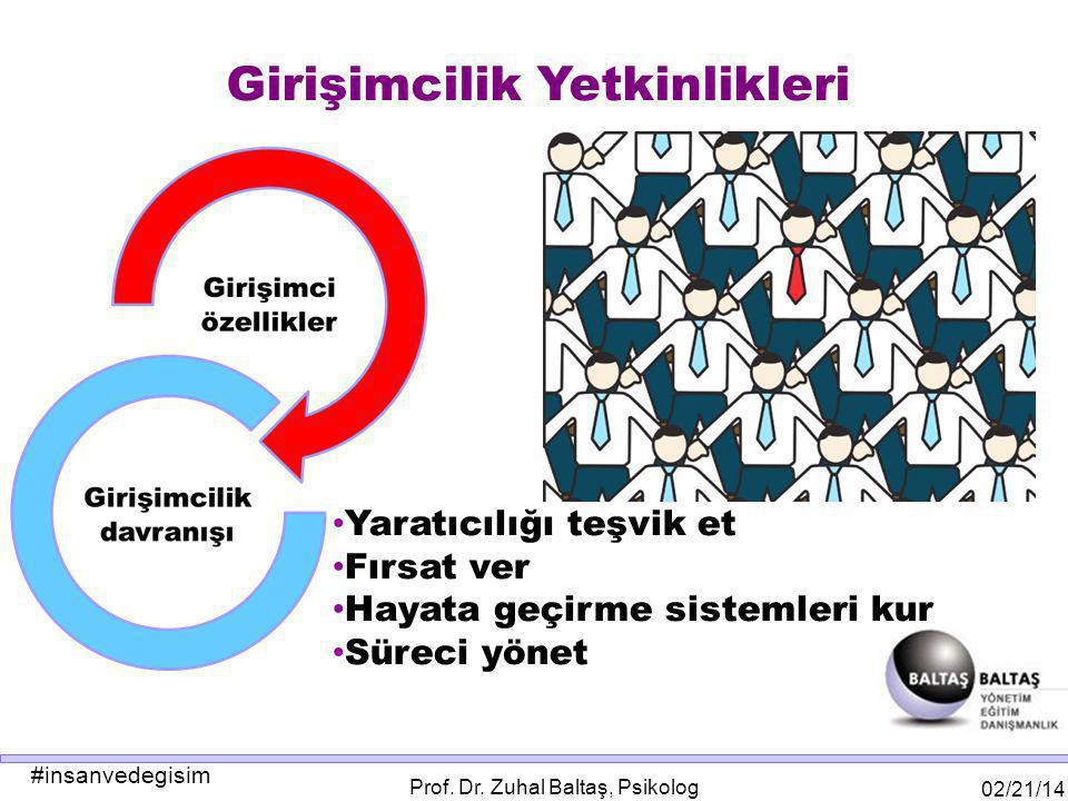 #insanvedegisim 02/21/14 Prof. Dr. Zuhal Baltaş, Psikolog Girişimcilik Yetkinlikleri Yaratıcılığı teşvik et Fırsat ver Hayata geçirme sistemleri kur S