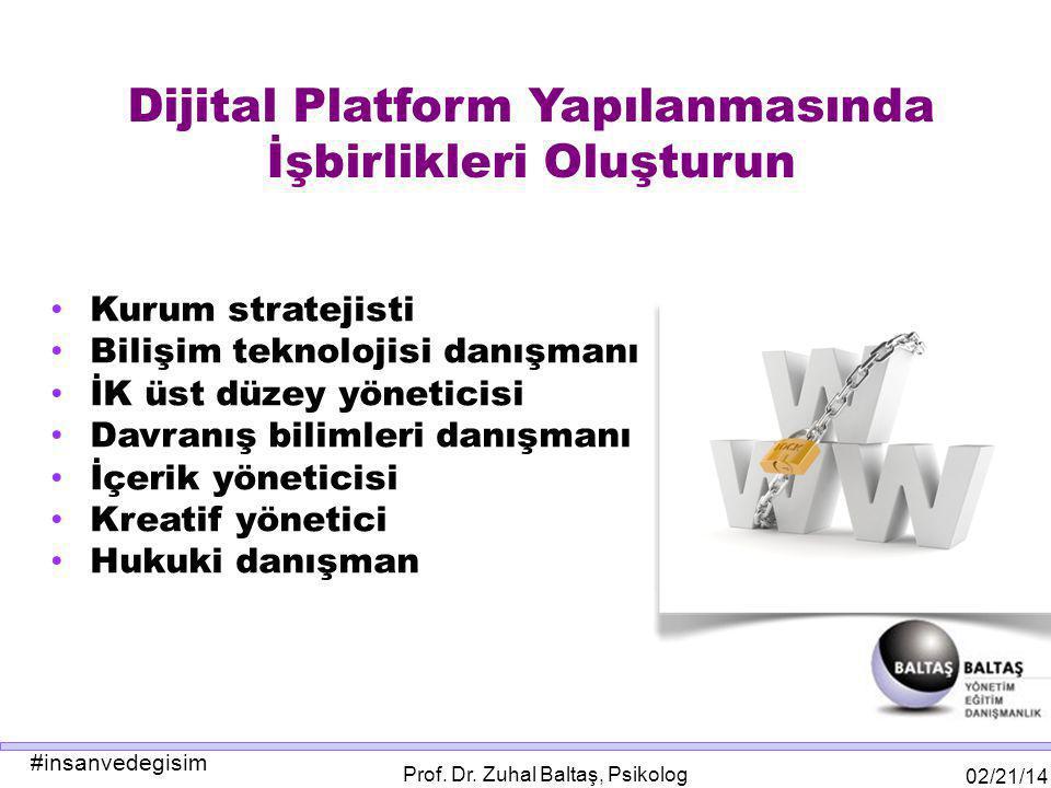 #insanvedegisim 02/21/14 Prof. Dr. Zuhal Baltaş, Psikolog Dijital Platform Yapılanmasında İşbirlikleri Oluşturun Kurum stratejisti Bilişim teknolojisi