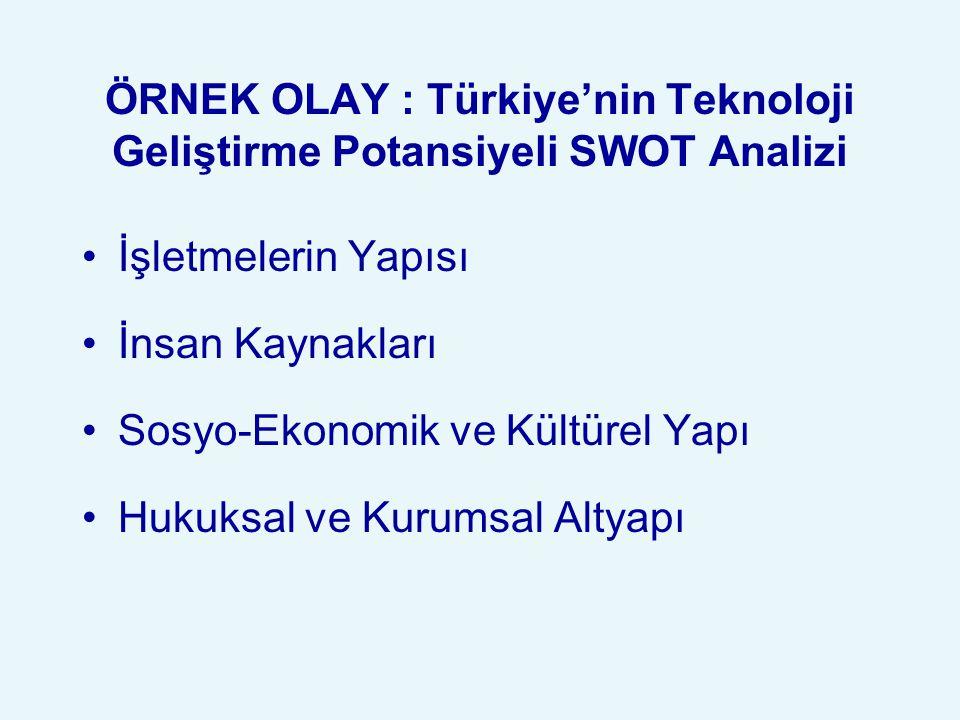 ÖRNEK OLAY : Türkiye'nin Teknoloji Geliştirme Potansiyeli SWOT Analizi İşletmelerin Yapısı İnsan Kaynakları Sosyo-Ekonomik ve Kültürel Yapı Hukuksal ve Kurumsal Altyapı
