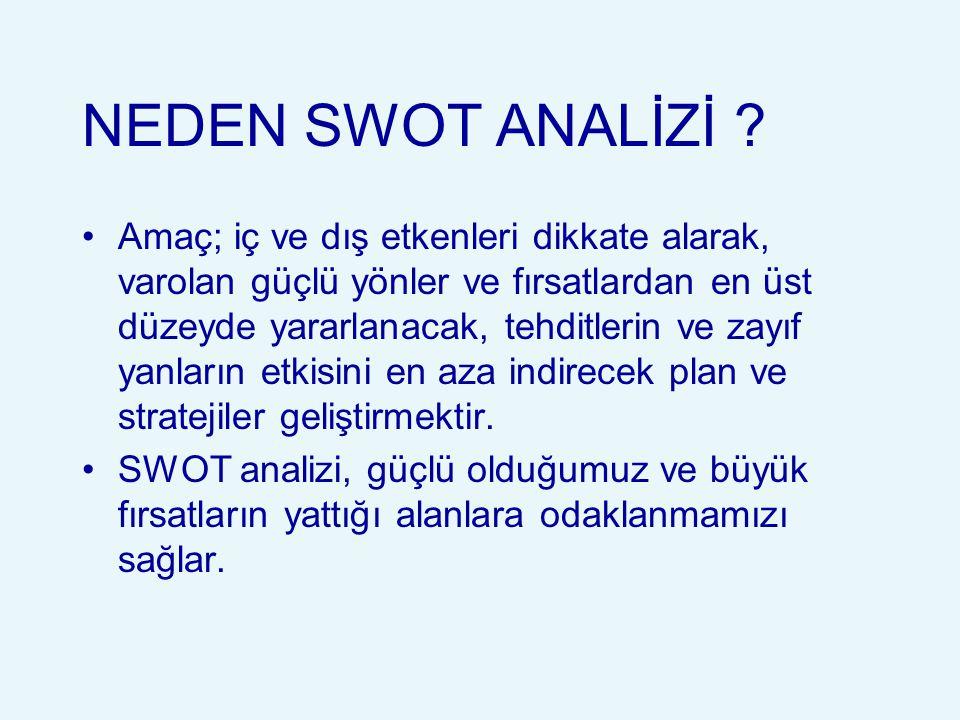 NEDEN SWOT ANALİZİ .