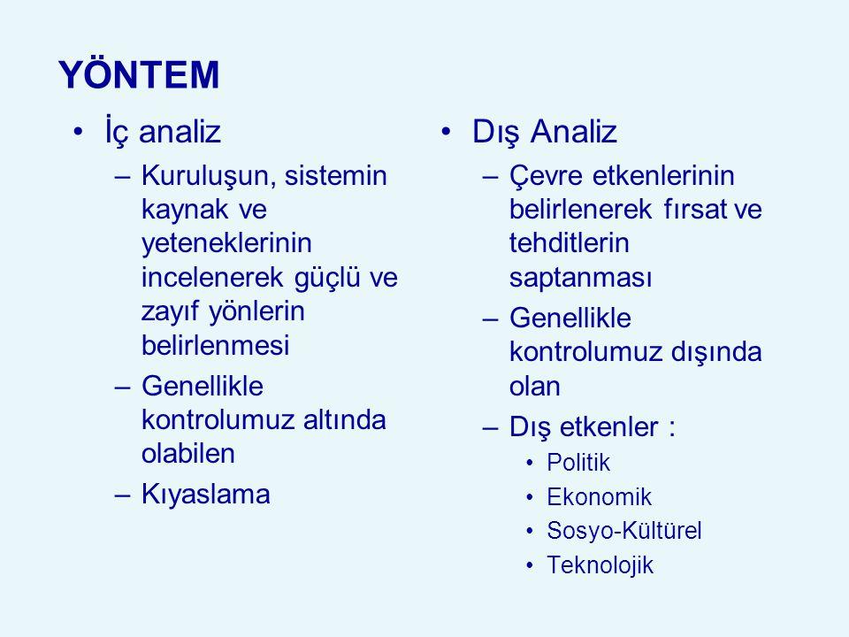 ÖRNEK OLAY : Türkiye'nin Teknoloji Geliştirme Potansiyeli SWOT Analizi Küresel Rekabet ve Ar-Ge Çalıştayı 8 Mayıs 2002 - İstanbul IV.