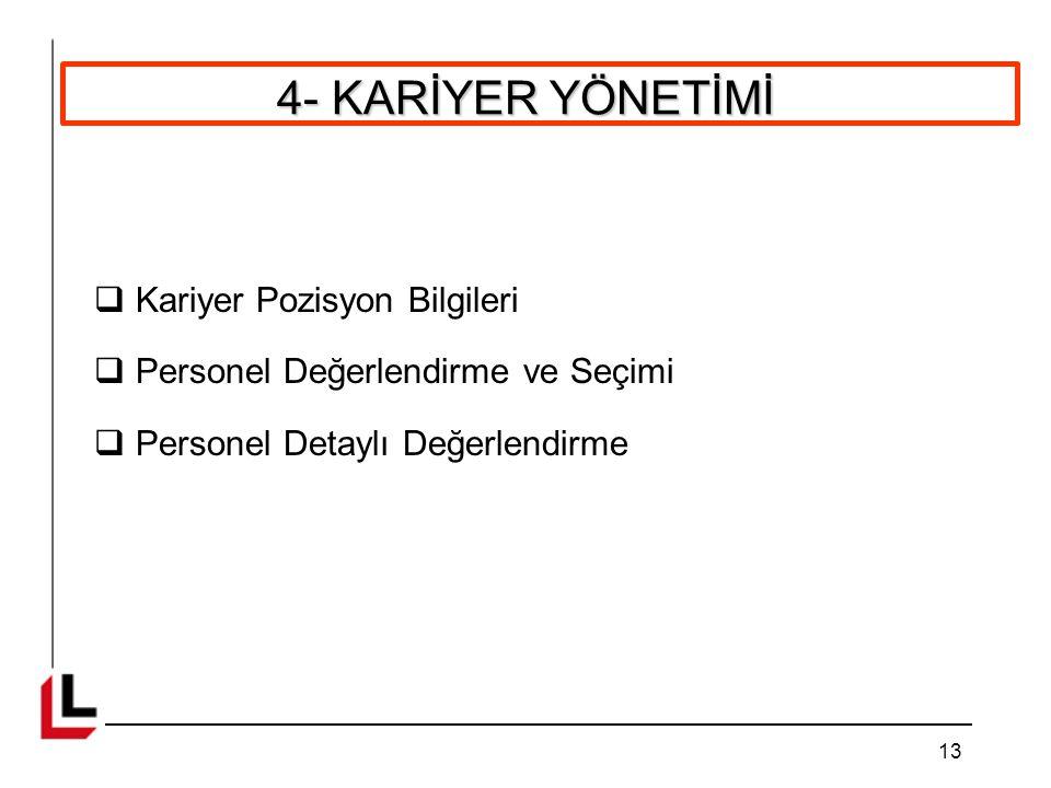  Kariyer Pozisyon Bilgileri  Personel Değerlendirme ve Seçimi  Personel Detaylı Değerlendirme 4- KARİYER YÖNETİMİ 13