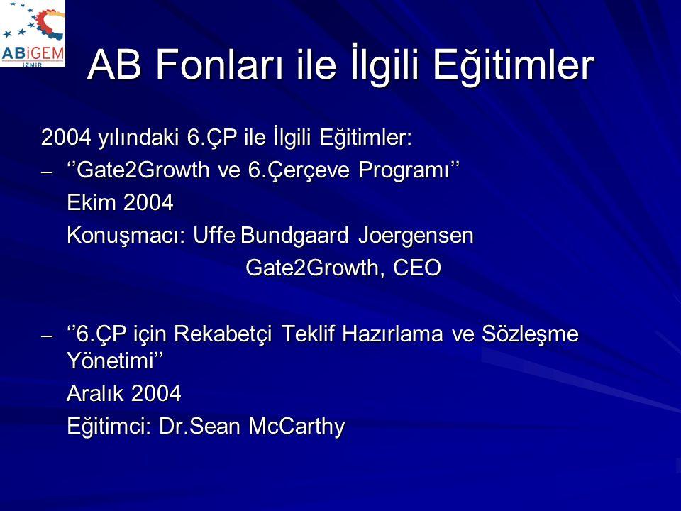 AB Fonları ile İlgili Eğitimler 2004 yılındaki 6.ÇP ile İlgili Eğitimler: – ''Gate2Growth ve 6.Çerçeve Programı'' Ekim 2004 Konuşmacı: Uffe Bundgaard Joergensen Gate2Growth, CEO – ''6.ÇP için Rekabetçi Teklif Hazırlama ve Sözleşme Yönetimi'' Aralık 2004 Eğitimci: Dr.Sean McCarthy