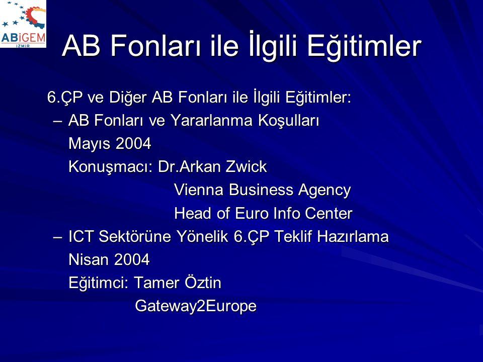 AB Fonları ile İlgili Eğitimler 6.ÇP ve Diğer AB Fonları ile İlgili Eğitimler: –AB Fonları ve Yararlanma Koşulları Mayıs 2004 Konuşmacı: Dr.Arkan Zwick Vienna Business Agency Head of Euro Info Center –ICT Sektörüne Yönelik 6.ÇP Teklif Hazırlama Nisan 2004 Eğitimci: Tamer Öztin Gateway2Europe Gateway2Europe